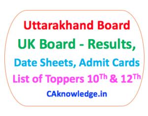 Uttarakhand Board CAknowledge