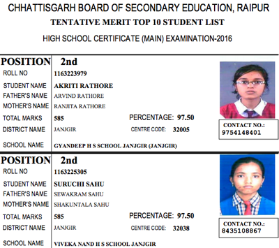 CGBSE 10th Topper 2016 2nd Ranker, CGBSE 10th class Toppers list, Merit list, Pass percentage