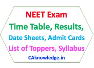 NEET Exam CAknowledge