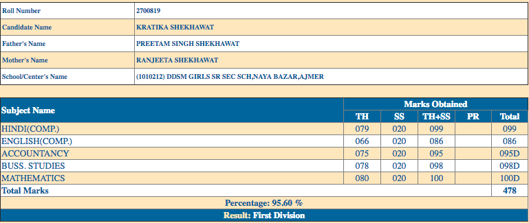RBSE 12th Class Commerce Merit Second Ranker KRATIKA SHEKHAWAT Marksheet