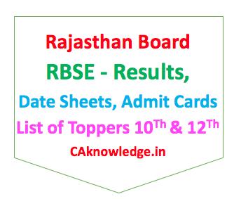 Rajasthan Board RBSE
