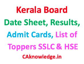 Kerala Board
