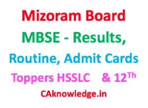 Mizoram Board MBSE