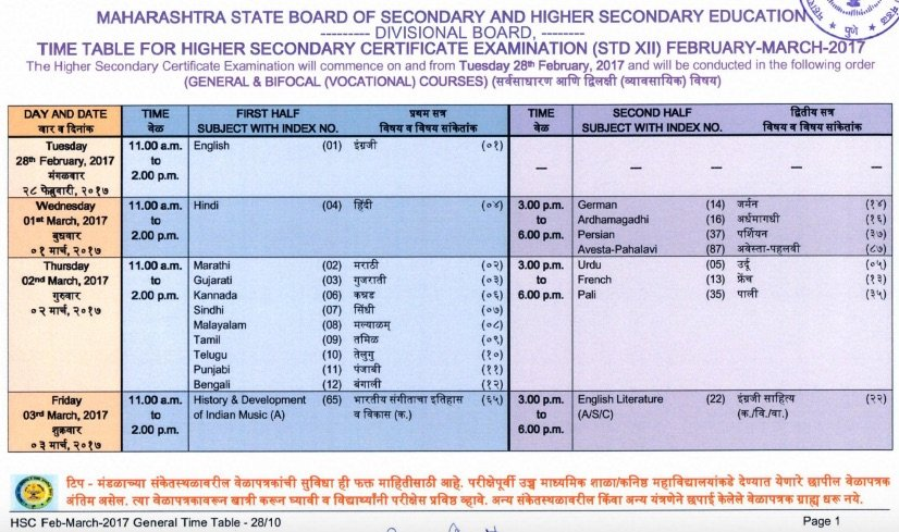 Maharashtra Board 12th Class HSC Time Table March 2017 (Available)