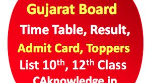 Gujarat Board GSEB