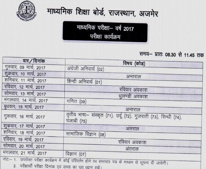 RBSE 10th Time Table 2017, Rajasthan Board Time Table