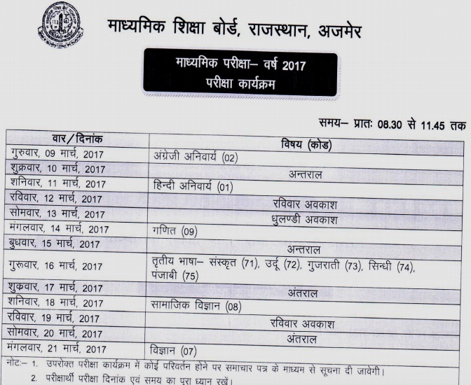 Rajasthan board 10th time table 2017 rbse 10th time table 2017 for 12th time table 2016