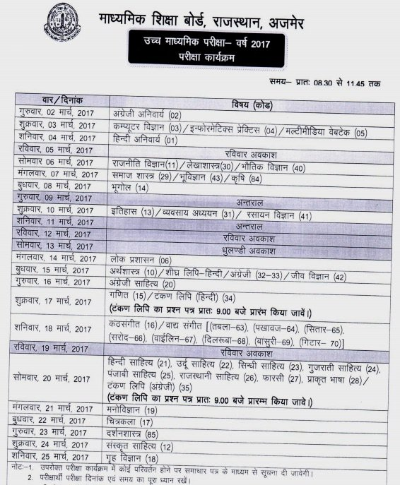 RBSE Time Table 2017, Rajasthan Board RBSE 12th Time Table 2017