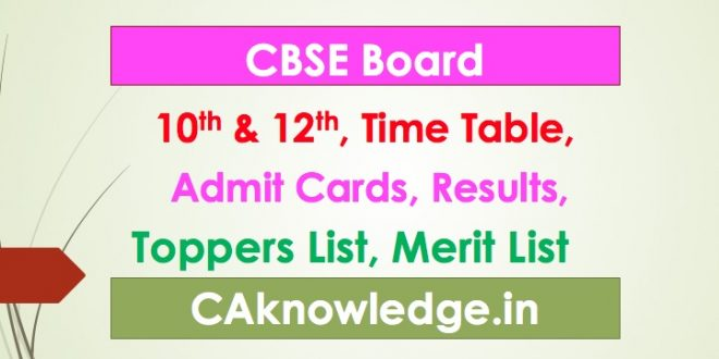 CBSE Board 10th Class, 12th Class