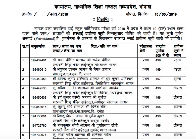 MP Board 10th Merit List