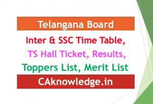 Telangana Board TS Inter and SSC