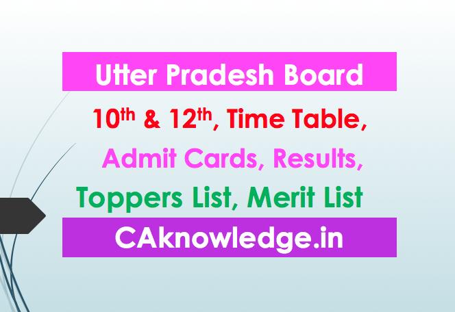 Utter Pradesh Board, UP Board 10th, 12th Class