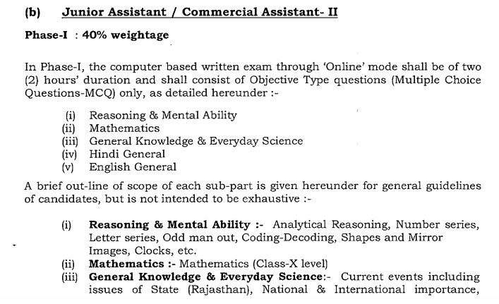 JVVNL Junior Assistant Syllabus part 1