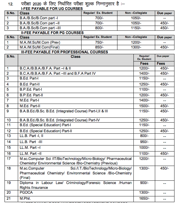 MGSU Exam Form Fees 2020
