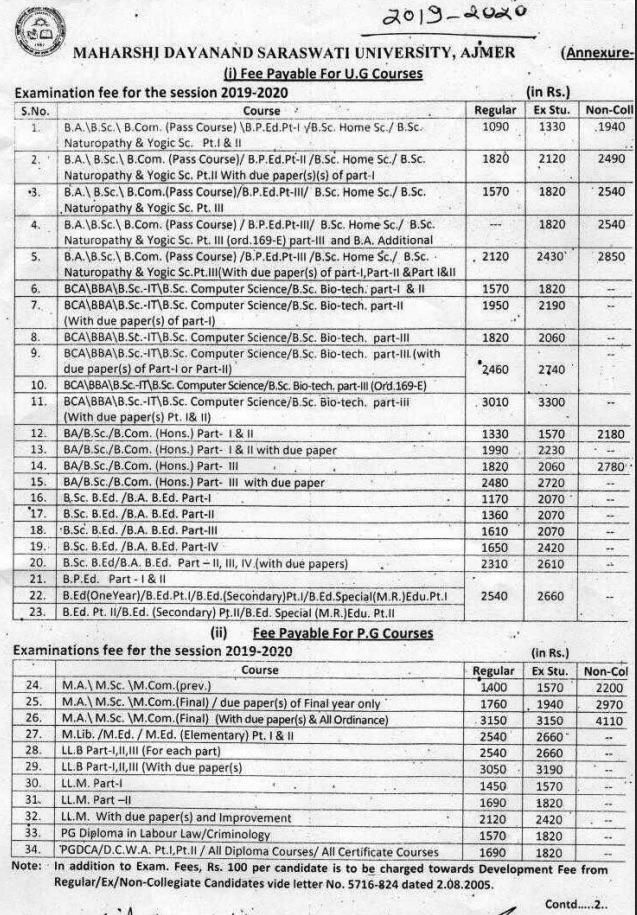 MDSU Exam Form Fees 2020